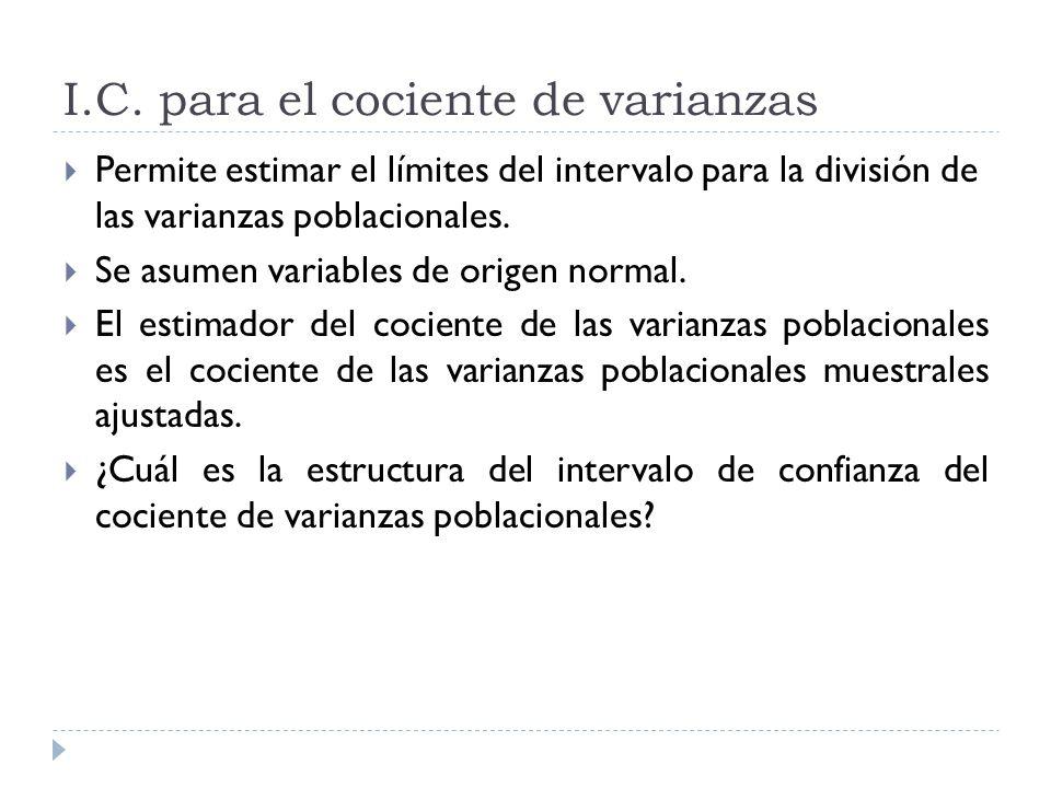 I.C. para el cociente de varianzas