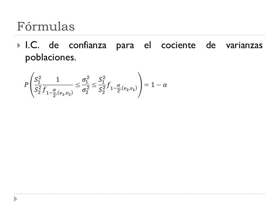 Fórmulas I.C. de confianza para el cociente de varianzas poblaciones.