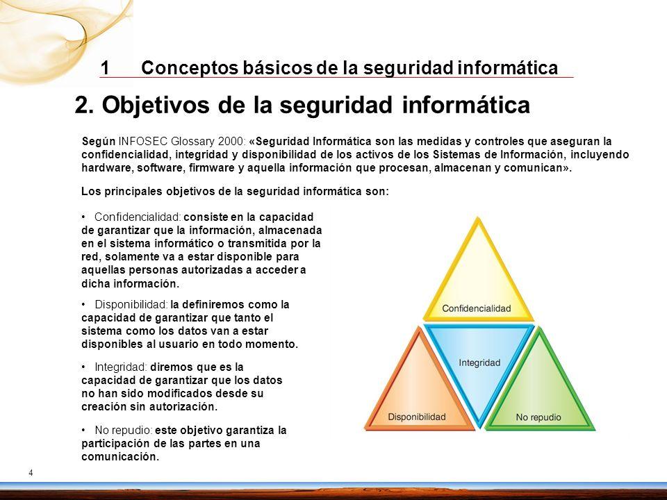 2. Objetivos de la seguridad informática