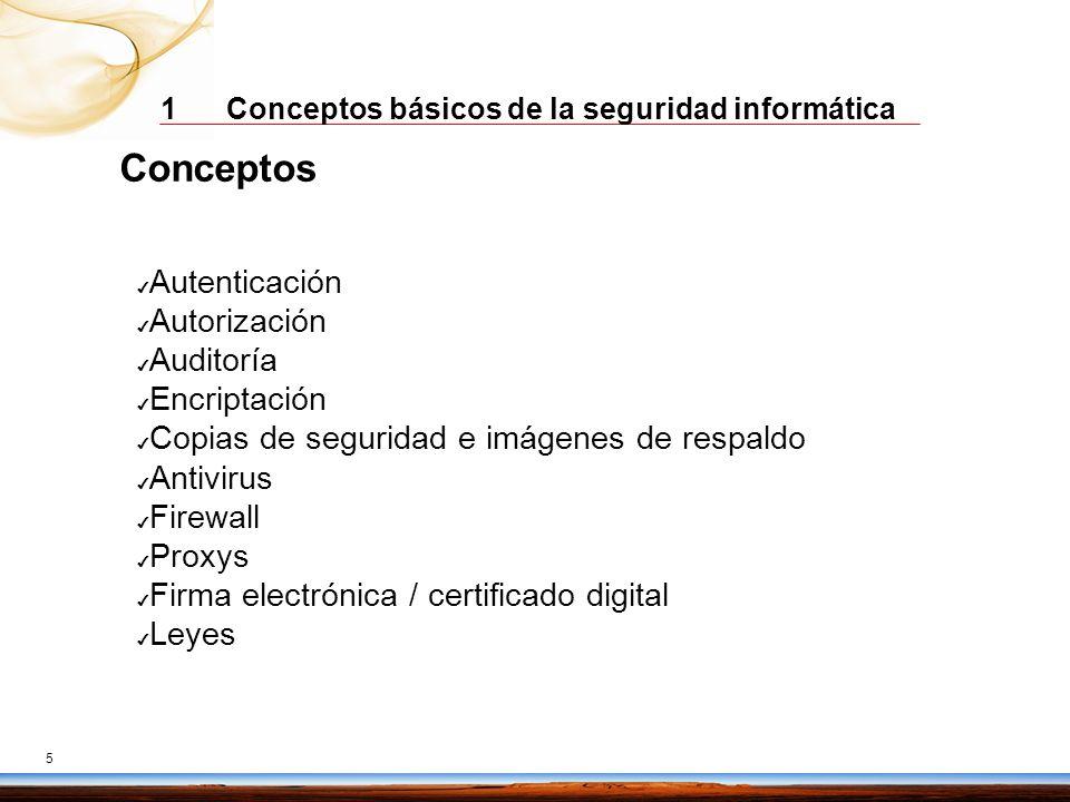 Conceptos Autenticación Autorización Auditoría Encriptación
