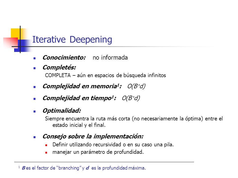 Iterative Deepening Conocimiento: no informada Completés:
