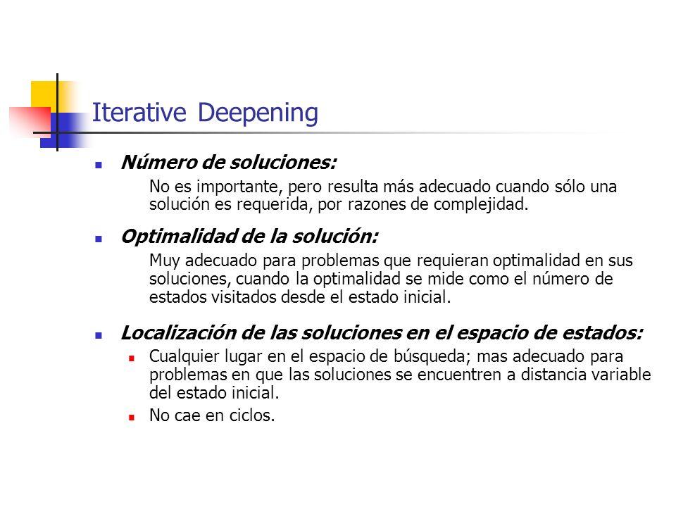 Iterative Deepening Número de soluciones: Optimalidad de la solución: