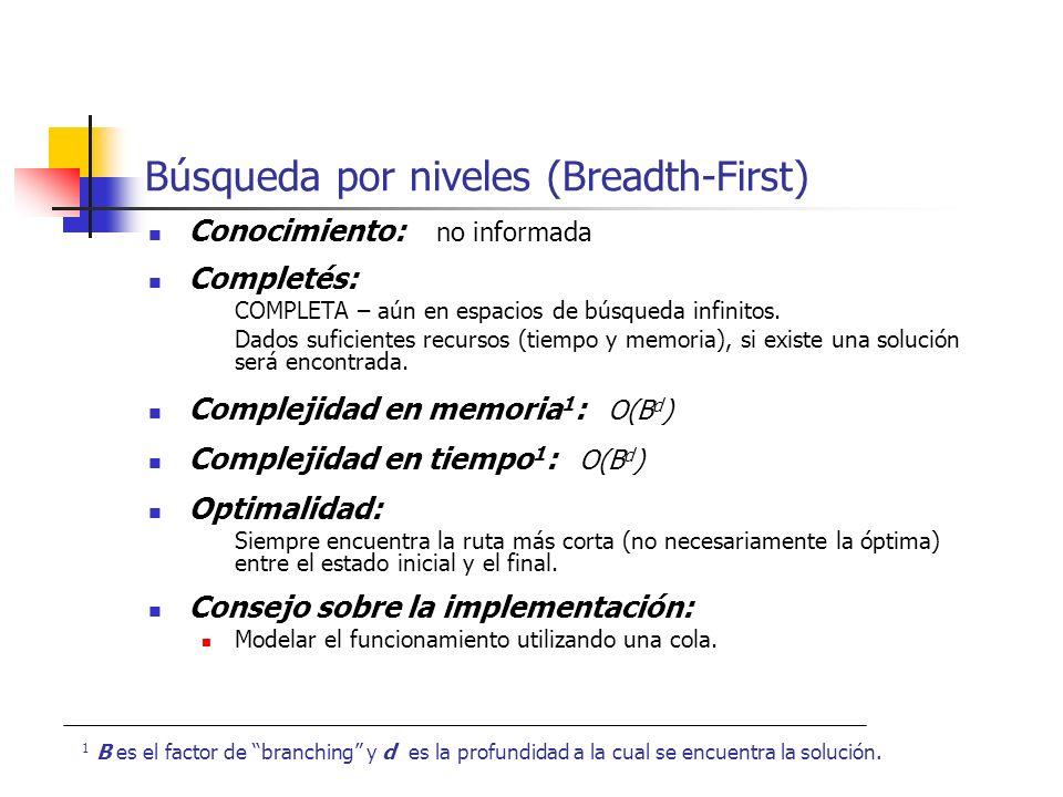 Búsqueda por niveles (Breadth-First)