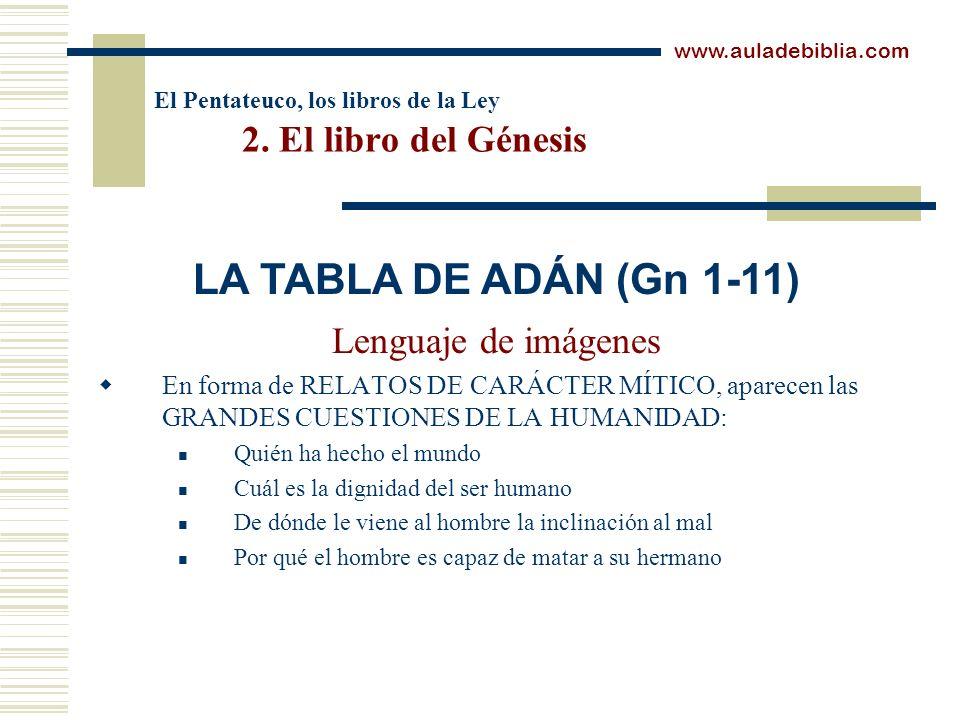 El Pentateuco, los libros de la Ley 2. El libro del Génesis