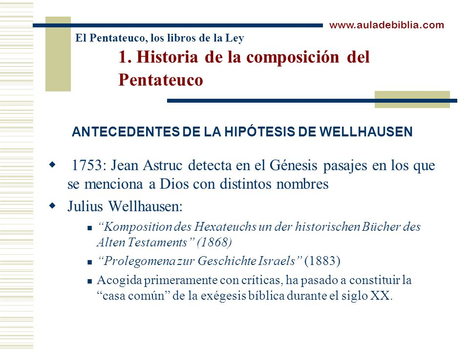 ANTECEDENTES DE LA HIPÓTESIS DE WELLHAUSEN