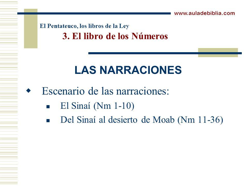 El Pentateuco, los libros de la Ley 3. El libro de los Números