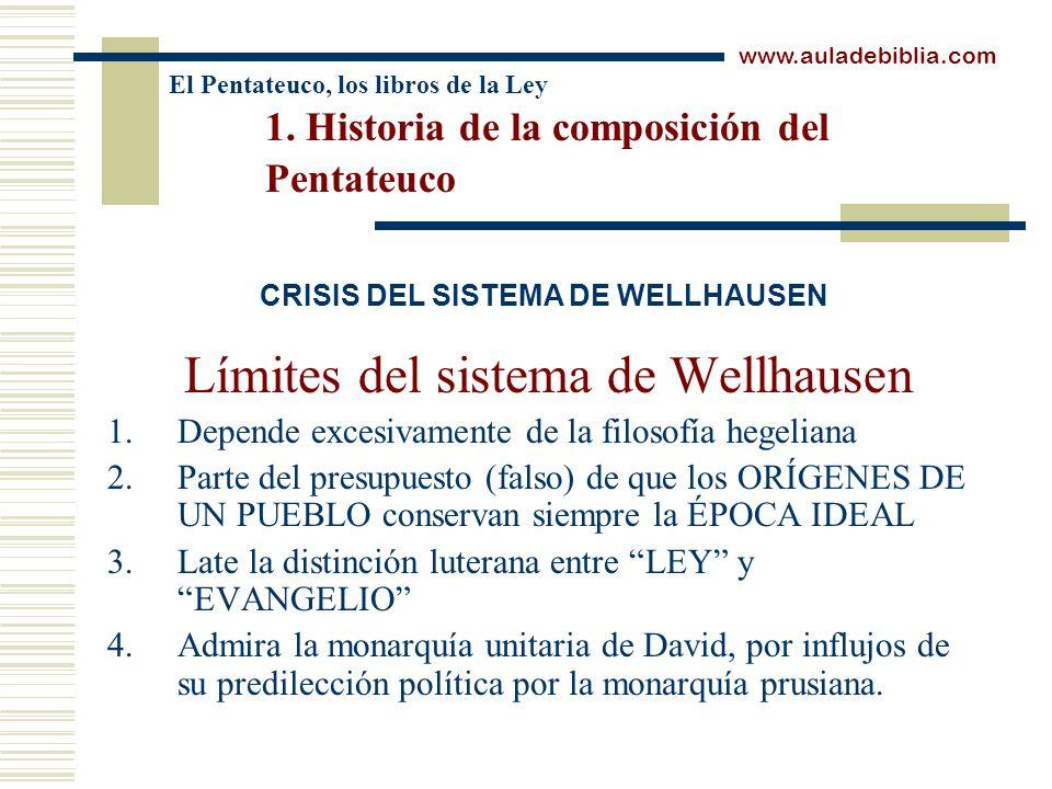 CRISIS DEL SISTEMA DE WELLHAUSEN