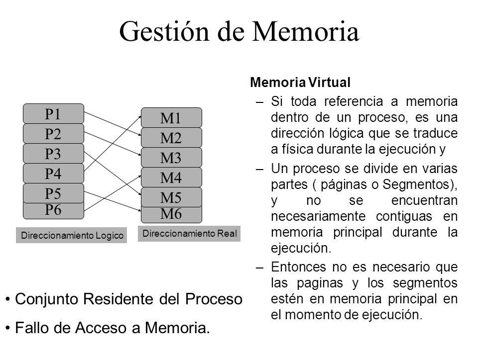 Gestión de Memoria P1 M1 P2 M2 P3 M3 P4 M4 P5 M5 P6 M6