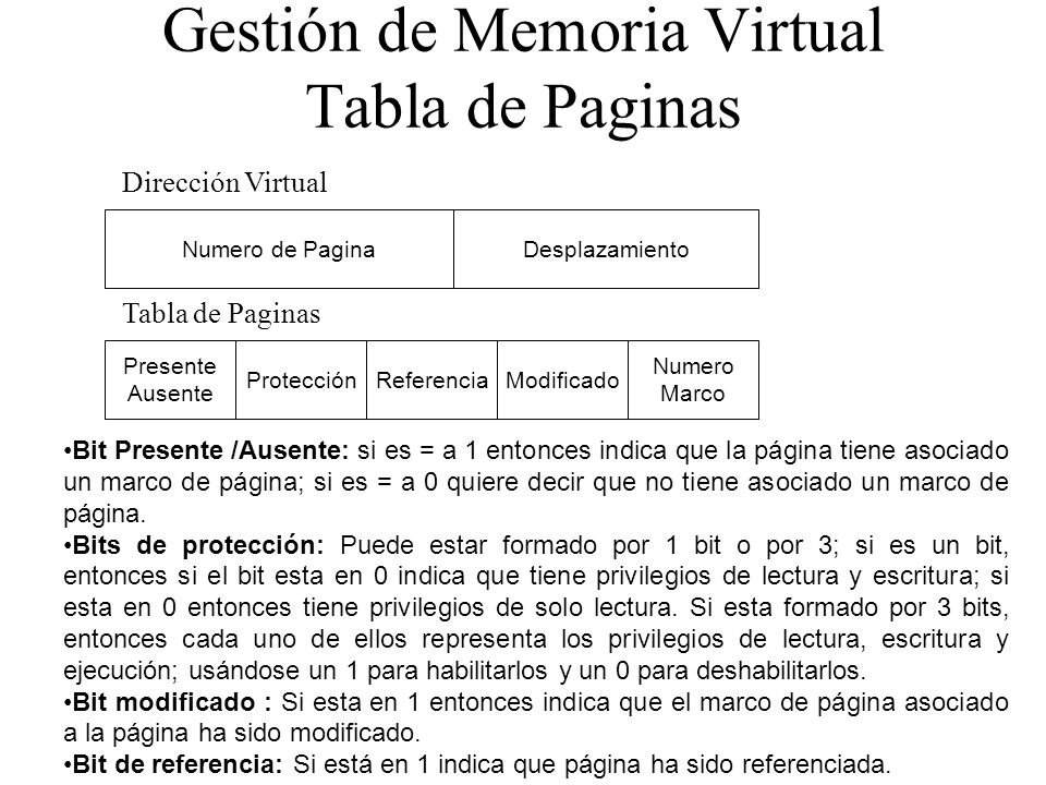 Gestión de Memoria Virtual Tabla de Paginas
