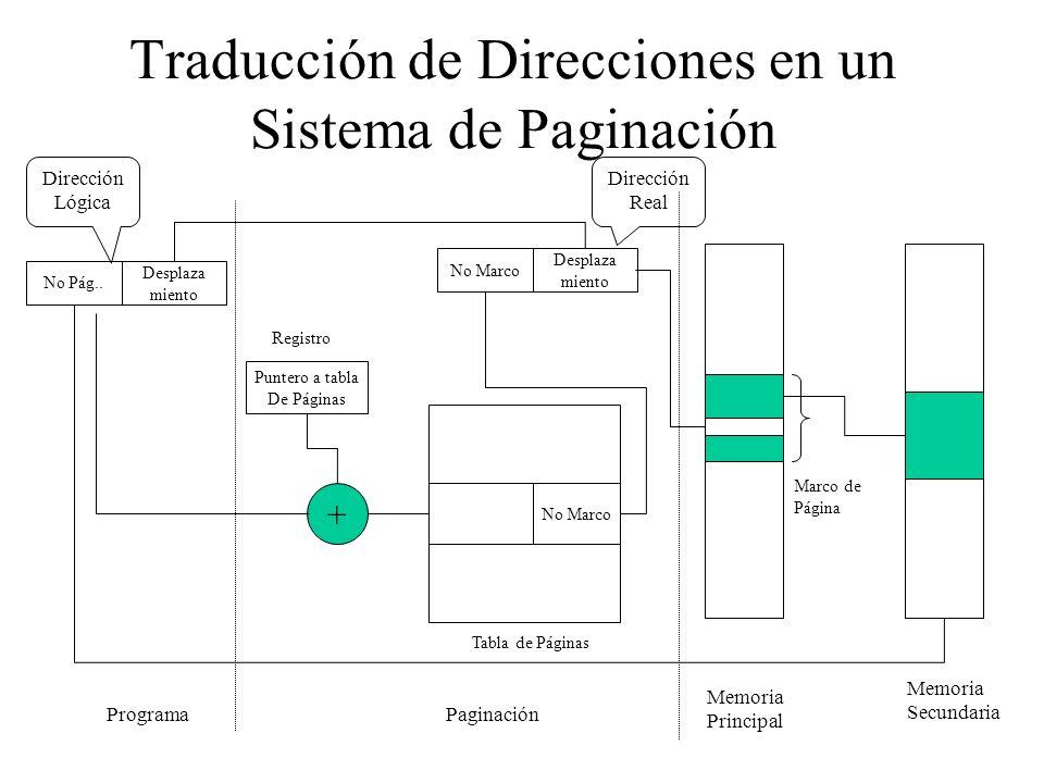 Traducción de Direcciones en un Sistema de Paginación