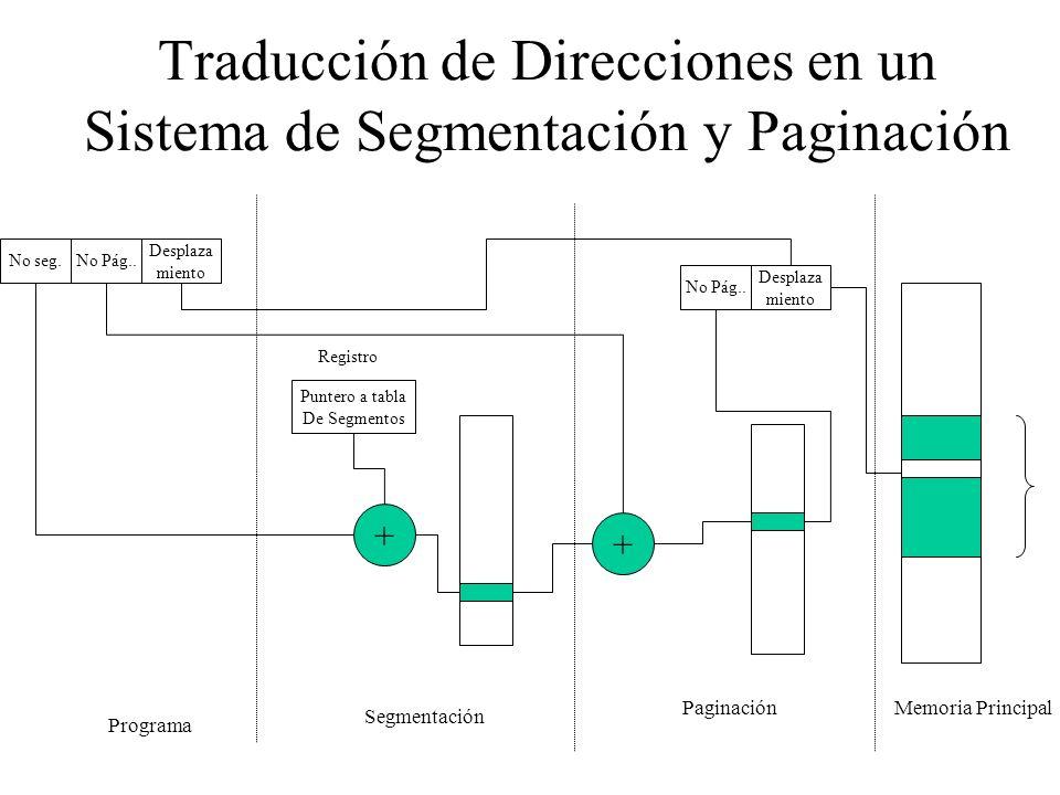 Traducción de Direcciones en un Sistema de Segmentación y Paginación