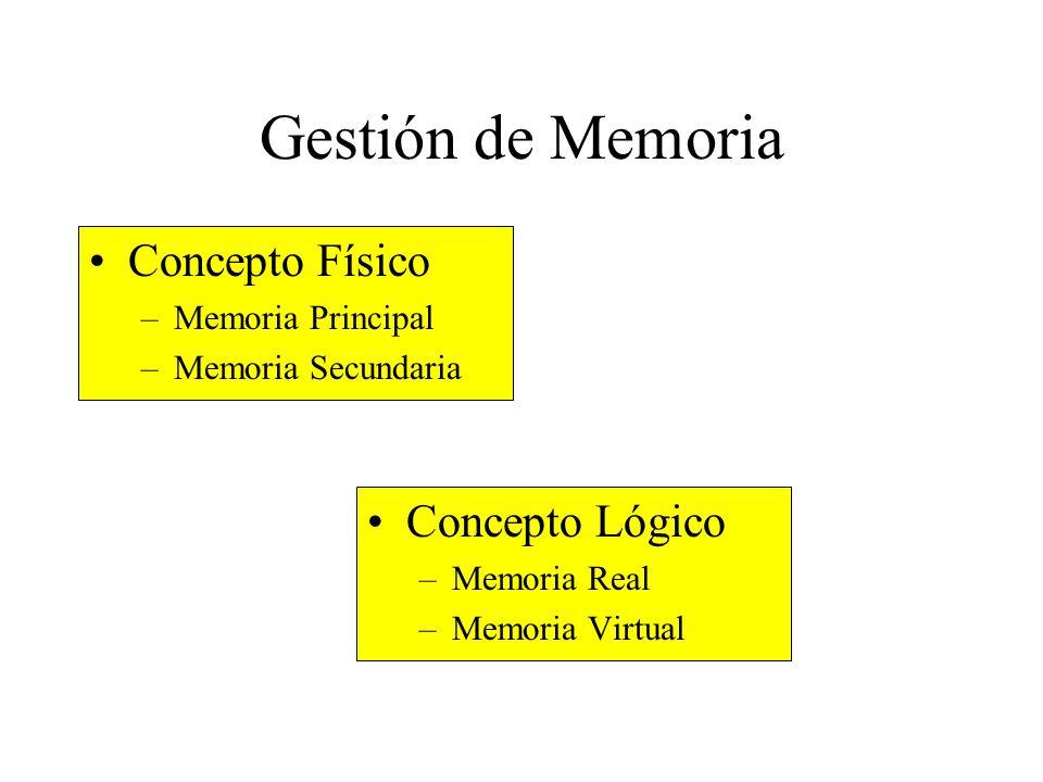 Gestión de Memoria Concepto Físico Concepto Lógico Memoria Principal