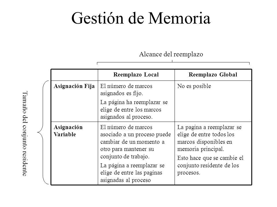 Gestión de Memoria Alcance del reemplazo Tamaño del conjunto residente