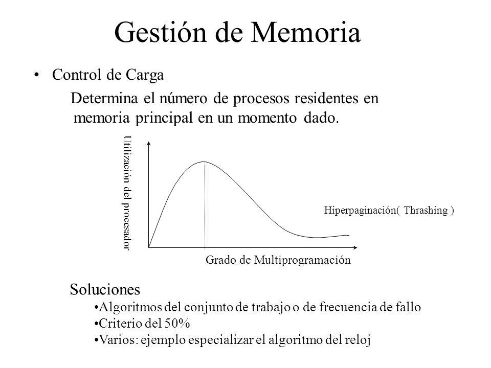 Gestión de Memoria Control de Carga