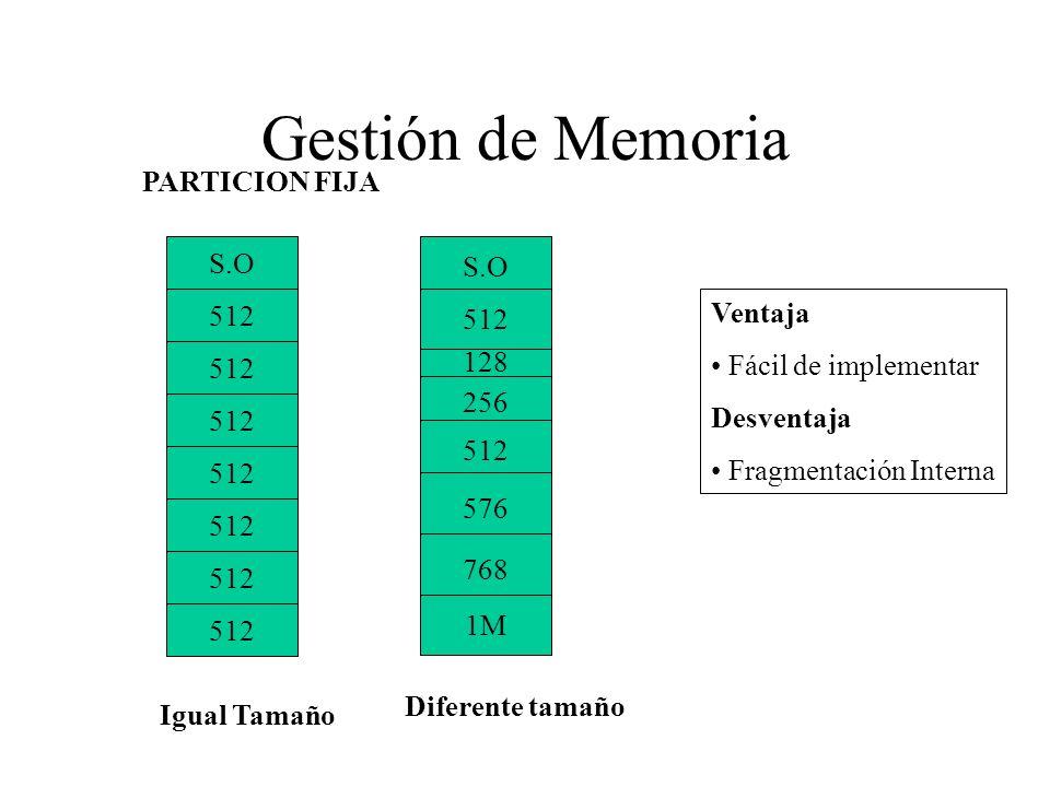 Gestión de Memoria PARTICION FIJA S.O S.O 512 Ventaja 512