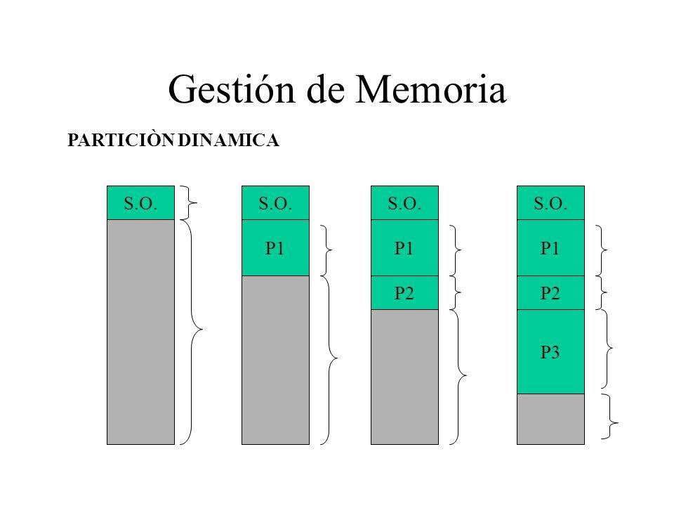 Gestión de Memoria PARTICIÒN DINAMICA S.O. S.O. P1 S.O. P1 P2 S.O. P1