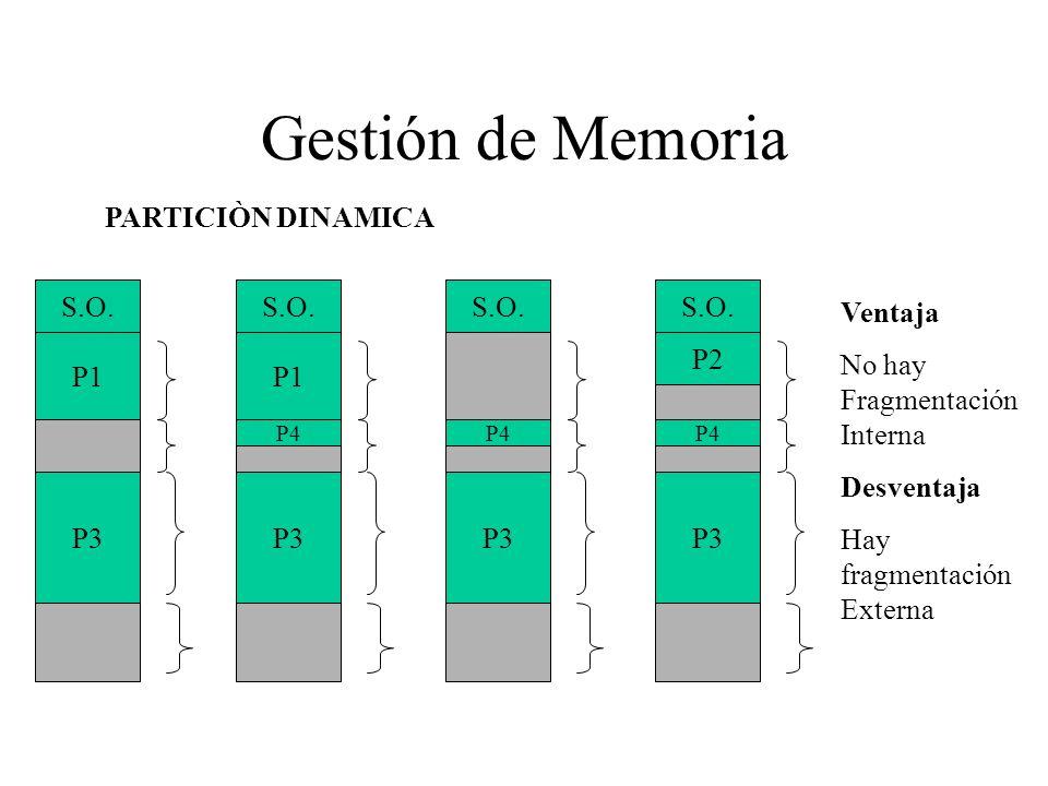 Gestión de Memoria PARTICIÒN DINAMICA S.O. P1 P3 S.O. P1 P3 S.O. P3