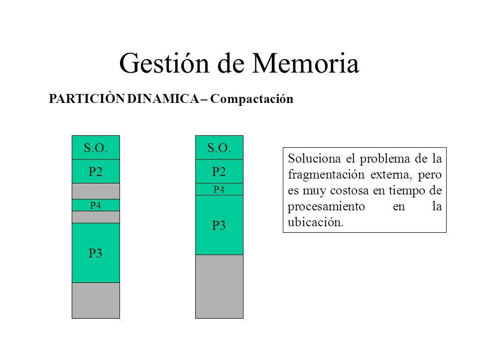 Gestión de Memoria PARTICIÒN DINAMICA – Compactación S.O. P3 P2 S.O.