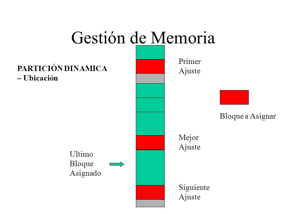 Gestión de Memoria Primer Ajuste PARTICIÒN DINAMICA – Ubicación