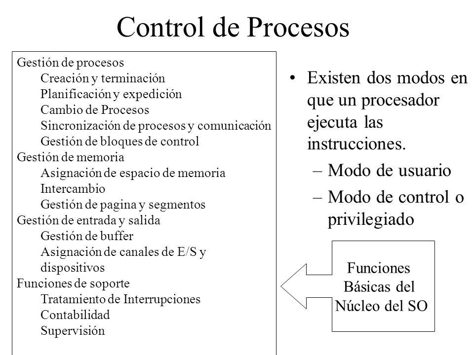 Control de Procesos Gestión de procesos. Creación y terminación. Planificación y expedición. Cambio de Procesos.
