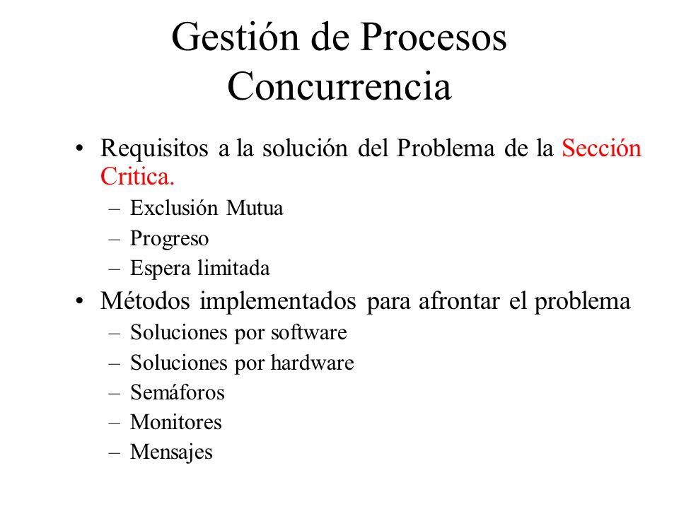 Gestión de Procesos Concurrencia