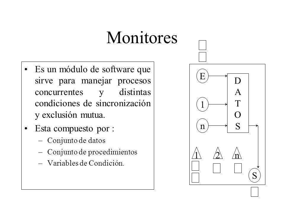 MonitoresEs un módulo de software que sirve para manejar procesos concurrentes y distintas condiciones de sincronización y exclusión mutua.