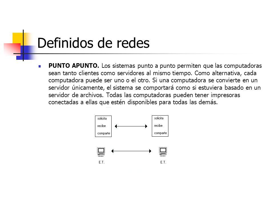 Definidos de redes