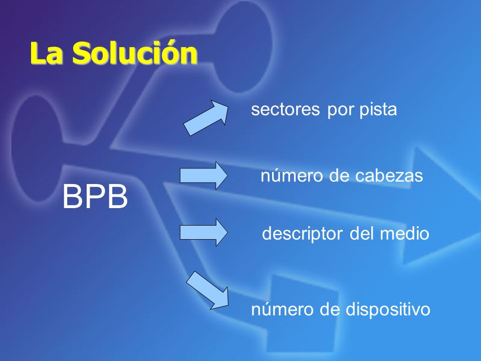 BPB La Solución sectores por pista número de cabezas