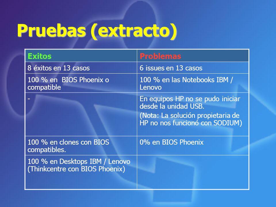 Pruebas (extracto) Exitos Problemas 8 éxitos en 13 casos