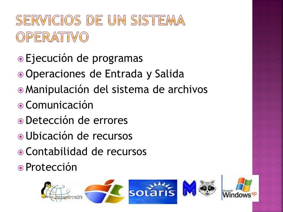 Servicios de un Sistema Operativo