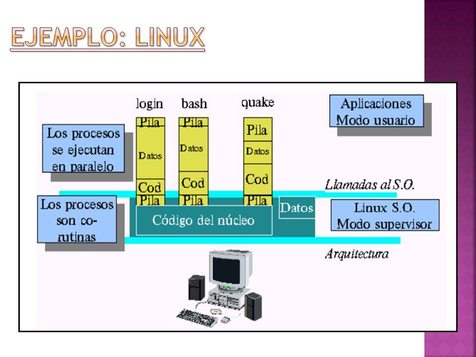 Ejemplo: LINUX