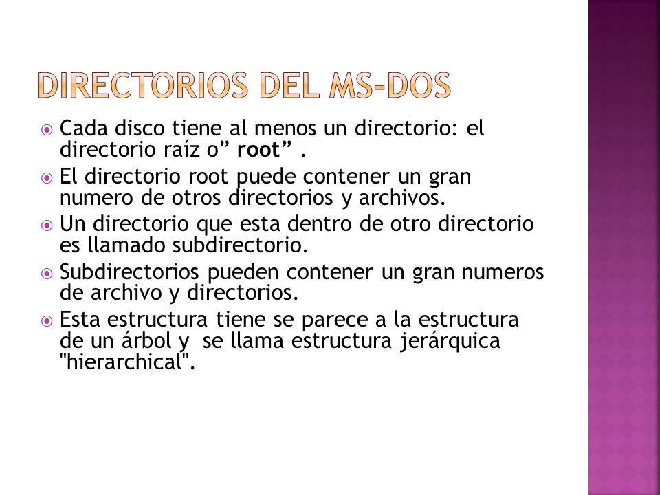 Directorios del MS-DOS