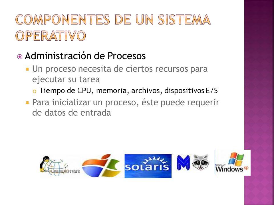Componentes de un Sistema Operativo