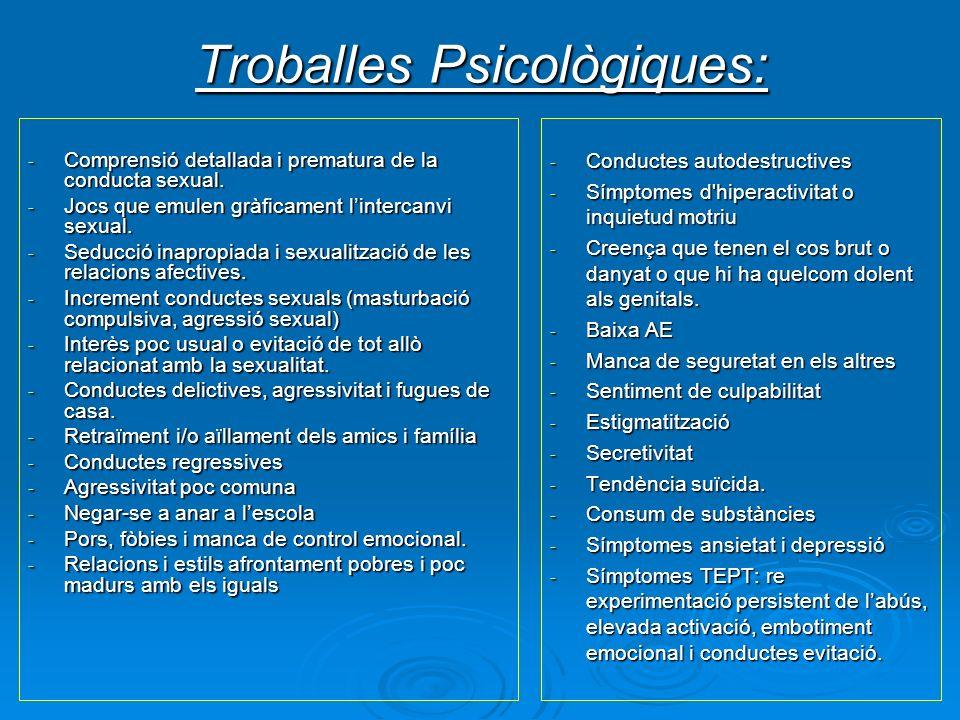 Troballes Psicològiques: