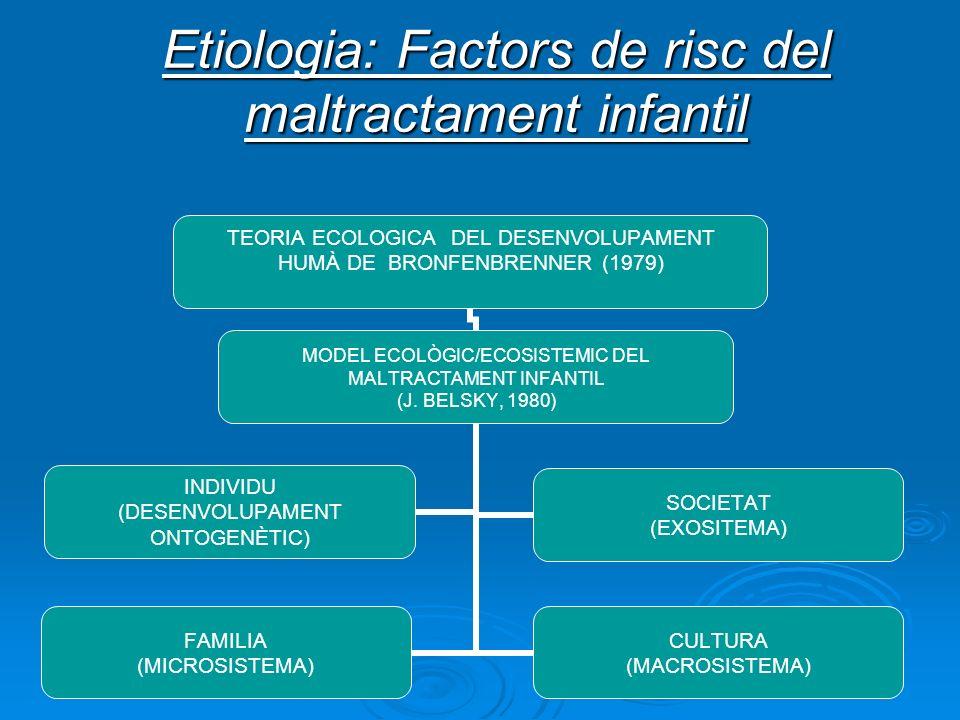 Etiologia: Factors de risc del maltractament infantil