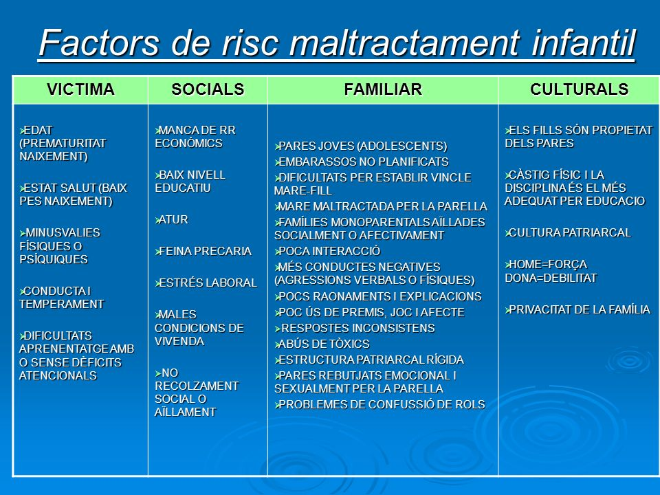 Factors de risc maltractament infantil