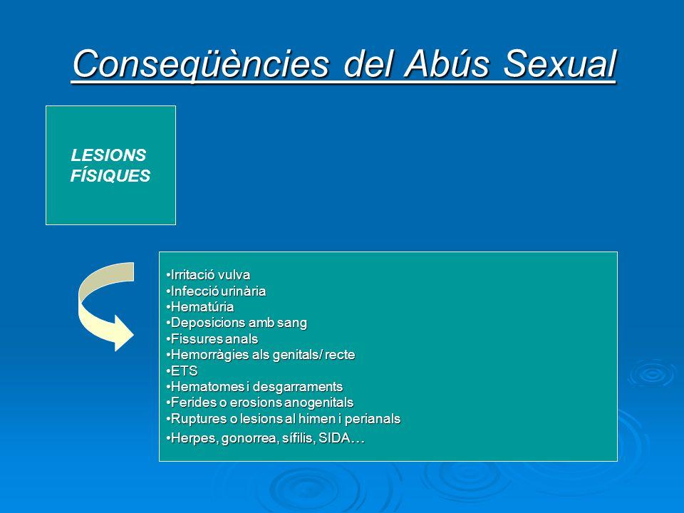 Conseqüències del Abús Sexual