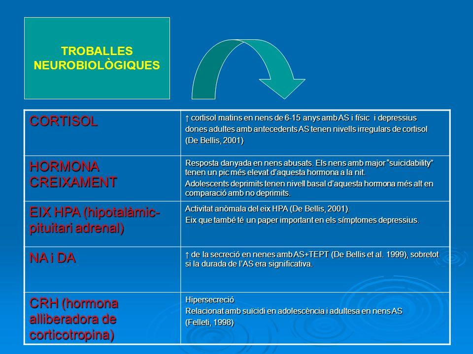 EIX HPA (hipotalàmic-pituitari adrenal)