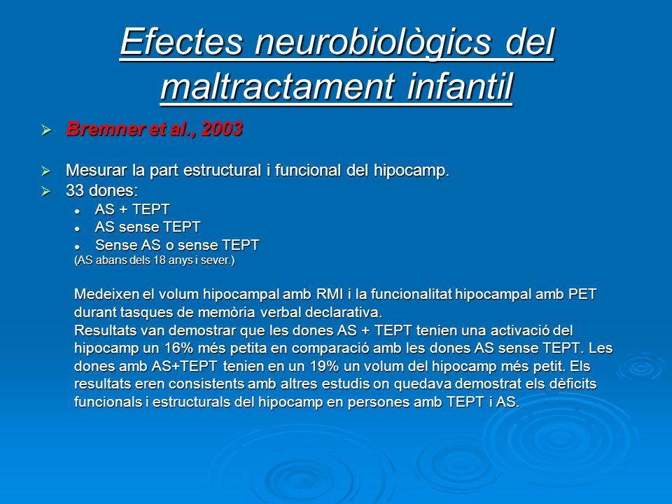 Efectes neurobiològics del maltractament infantil