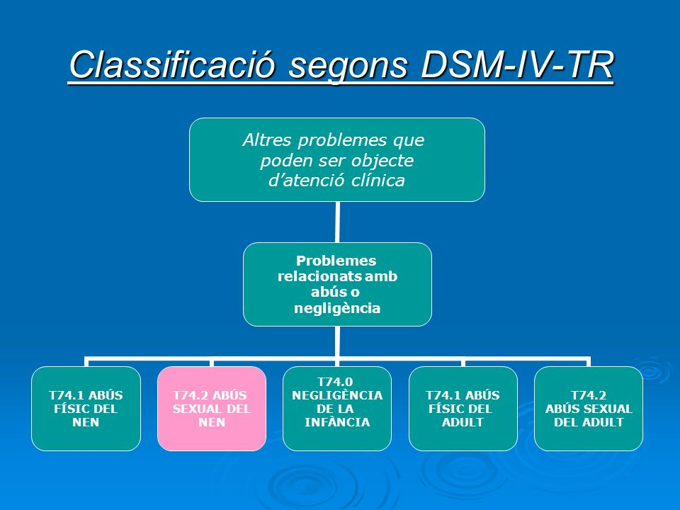 Classificació segons DSM-IV-TR