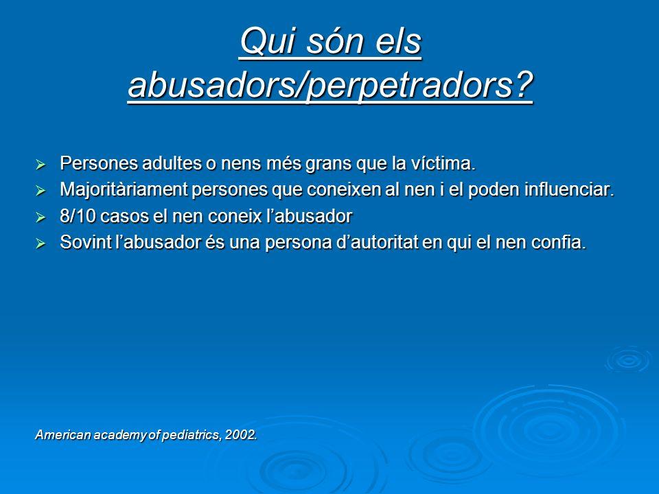 Qui són els abusadors/perpetradors