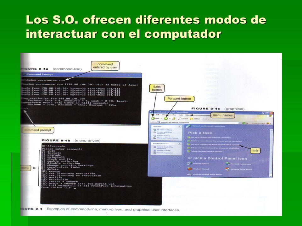 Los S.O. ofrecen diferentes modos de interactuar con el computador