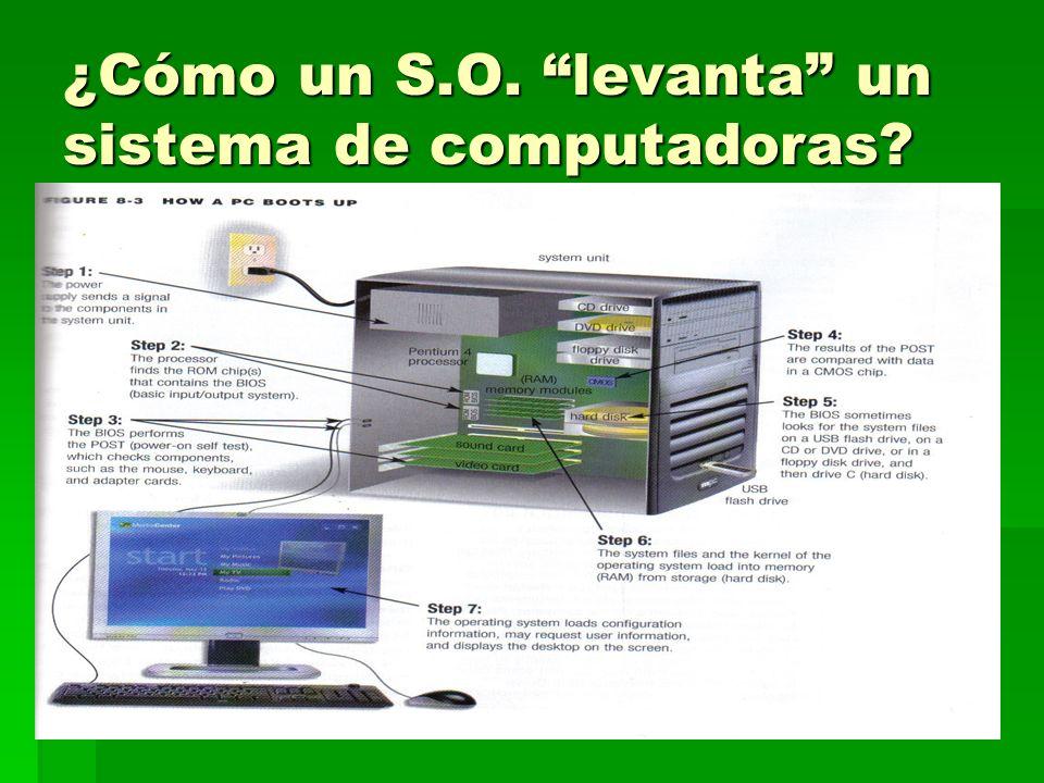 ¿Cómo un S.O. levanta un sistema de computadoras