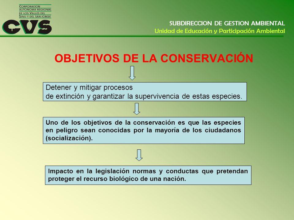 OBJETIVOS DE LA CONSERVACIÓN