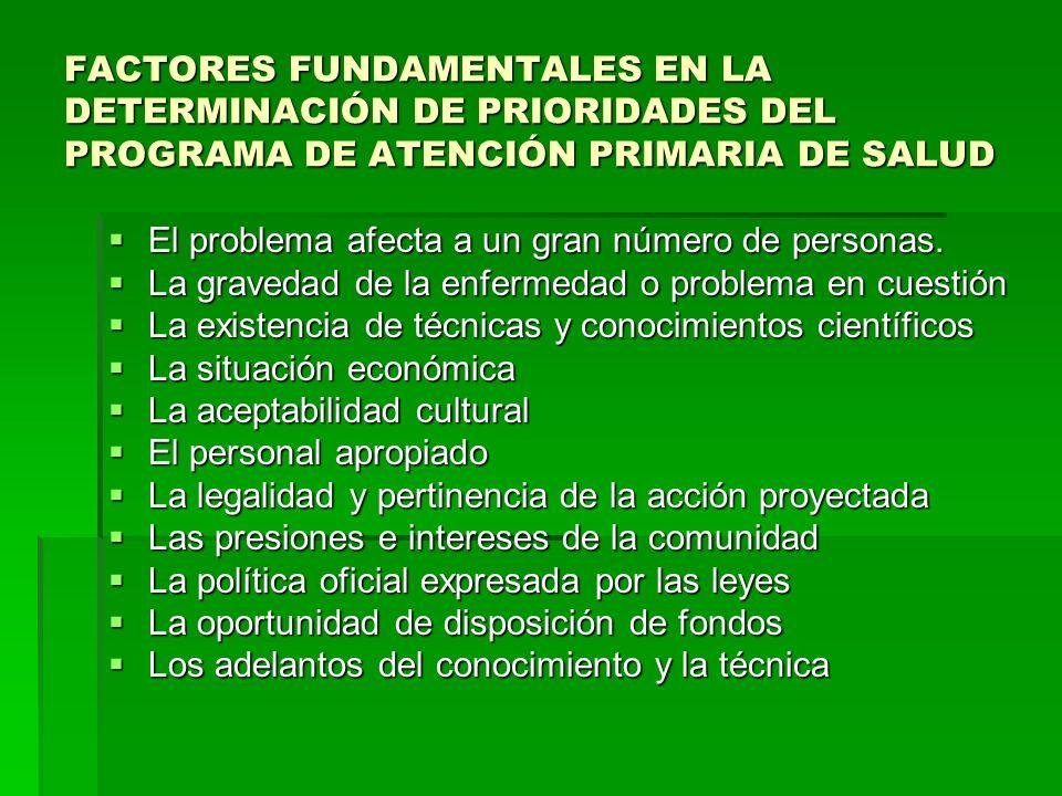 FACTORES FUNDAMENTALES EN LA DETERMINACIÓN DE PRIORIDADES DEL PROGRAMA DE ATENCIÓN PRIMARIA DE SALUD