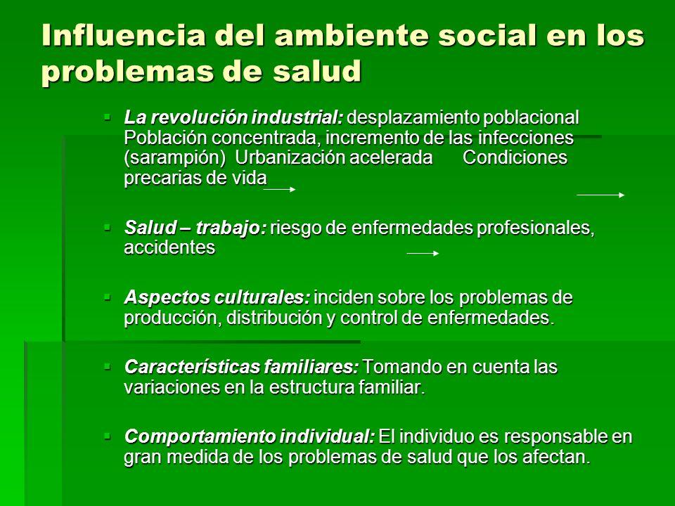 Influencia del ambiente social en los problemas de salud