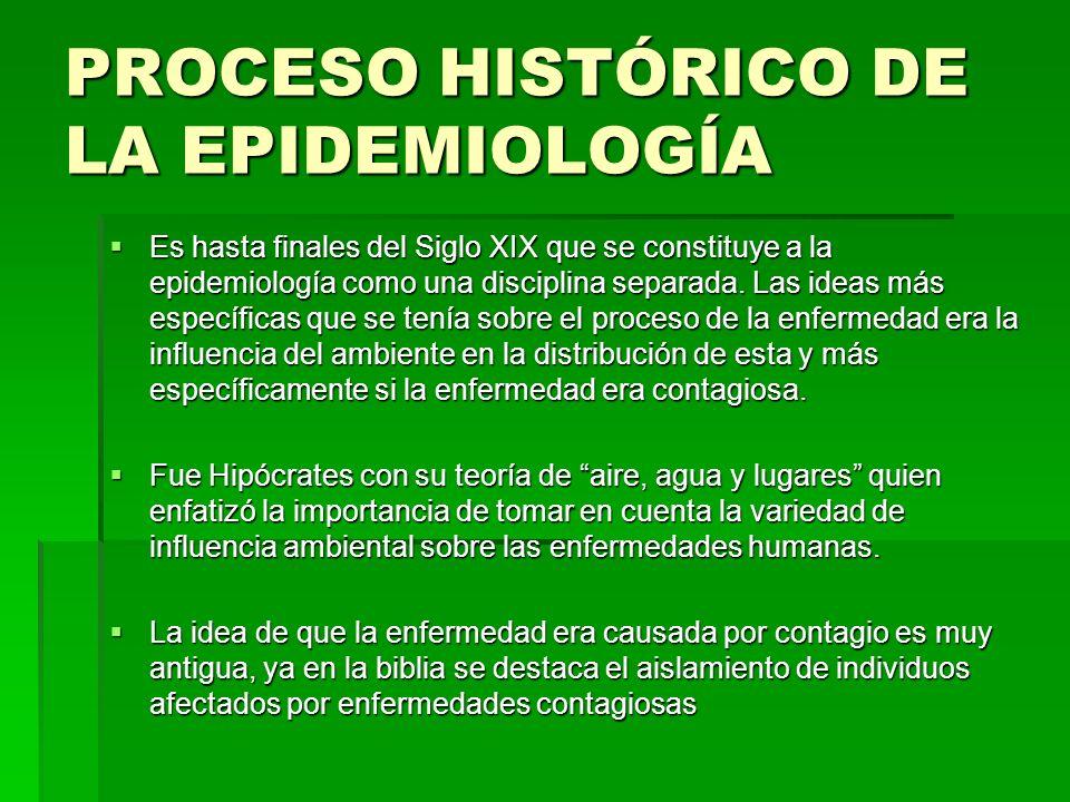 PROCESO HISTÓRICO DE LA EPIDEMIOLOGÍA