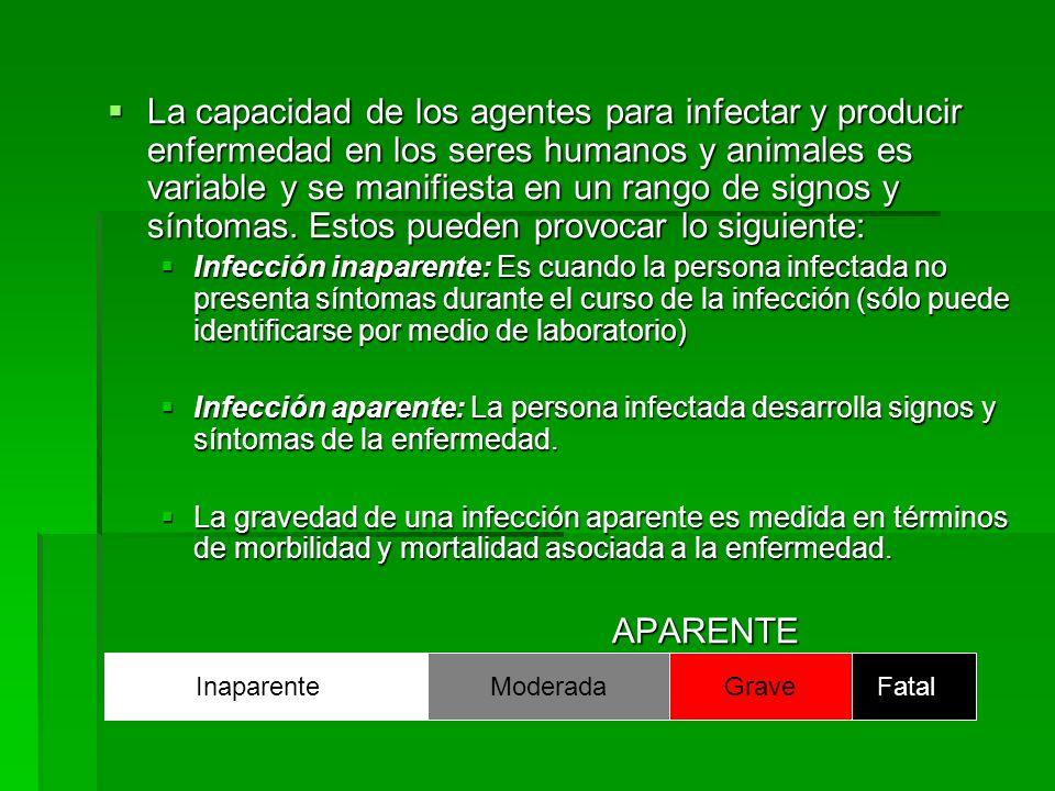 La capacidad de los agentes para infectar y producir enfermedad en los seres humanos y animales es variable y se manifiesta en un rango de signos y síntomas. Estos pueden provocar lo siguiente:
