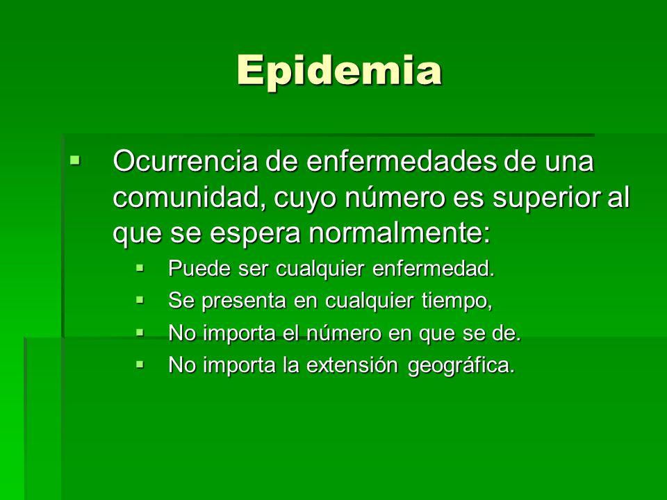 Epidemia Ocurrencia de enfermedades de una comunidad, cuyo número es superior al que se espera normalmente: