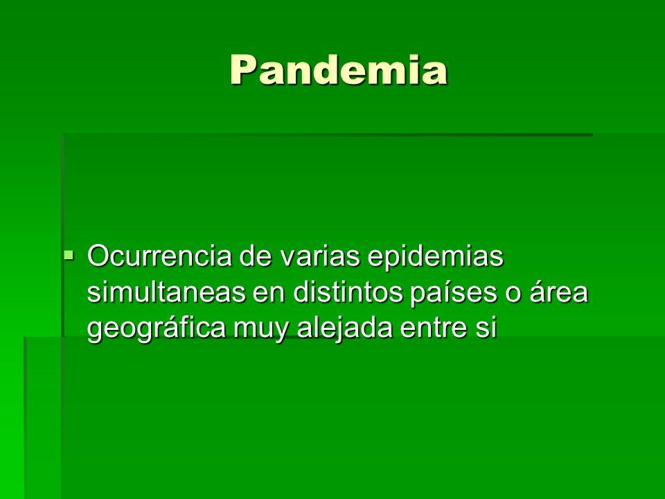 Pandemia Ocurrencia de varias epidemias simultaneas en distintos países o área geográfica muy alejada entre si.